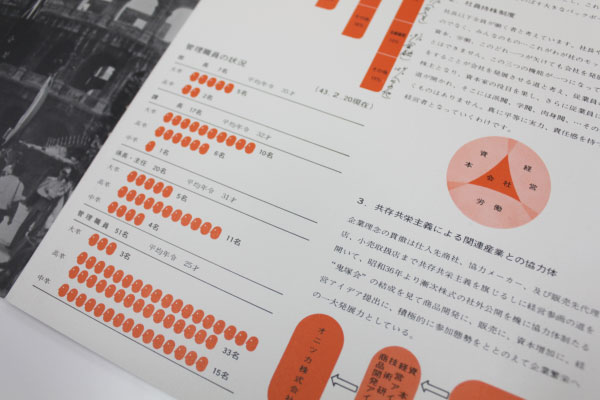 Information graphics in 1969 Onitsuka Tiger catalog
